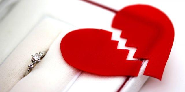 婚約破棄による慰謝料請求の流れ